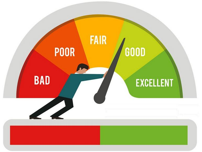 How To Check Credit Score >> How To Check Your Credit Score In South Africa Jozi Wire