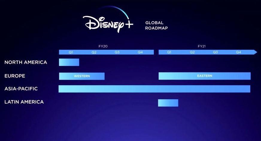 Disney Plus South Africa