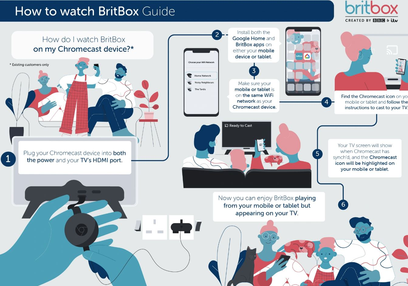 How to watch bribox in South Africa